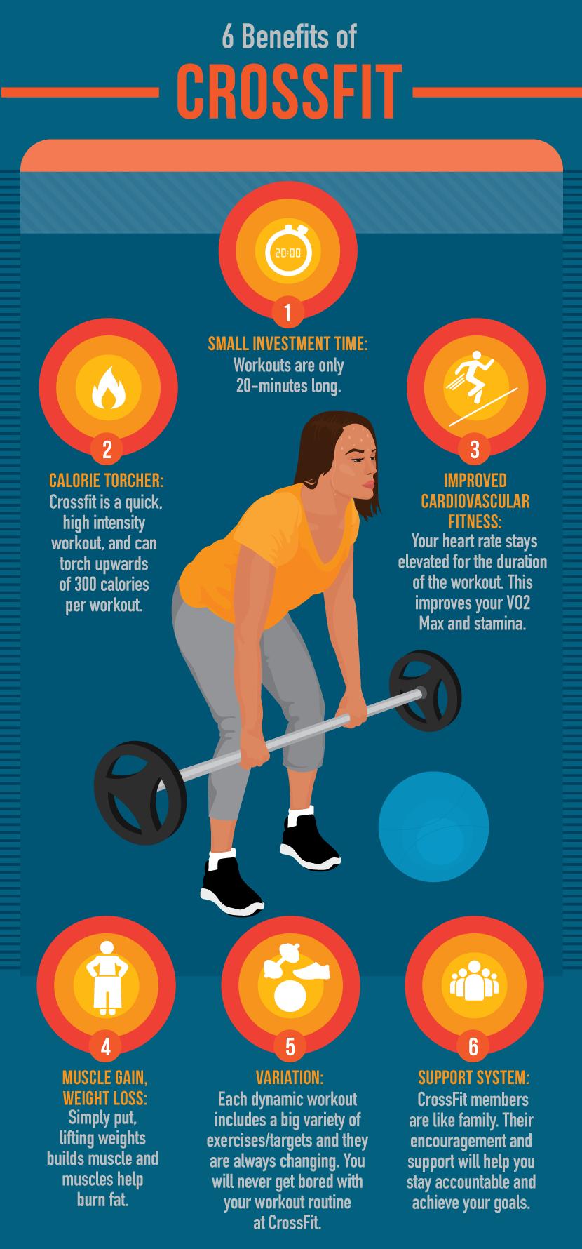 Benefits of CrossFit