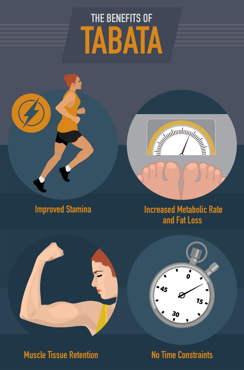 Benefits of Tabata