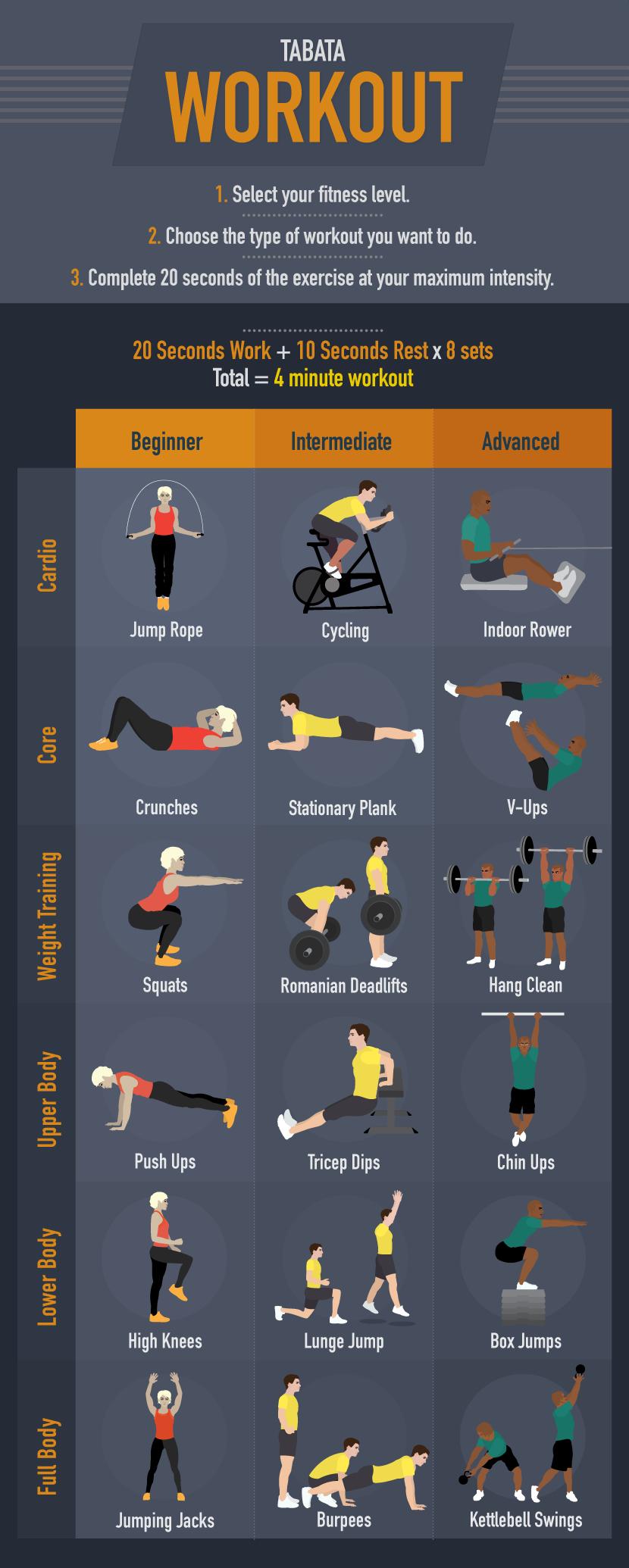 Tabata Workouts